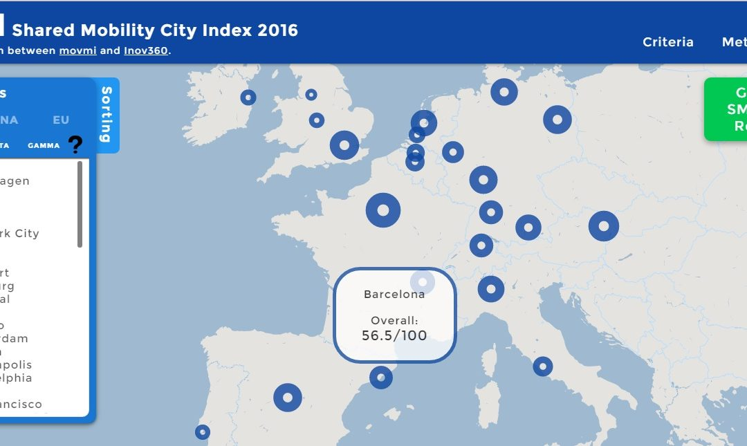 THE SHARED MOBILITY CITY INDEX™ PUBLISHED BY INOV360 IN PARTNERSHIP WITH MOVMI